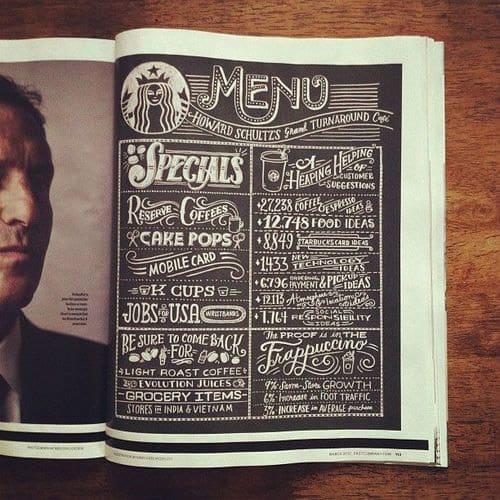 Print-design-trend-4-Hand-getekende-elementen-typografie-starbucks